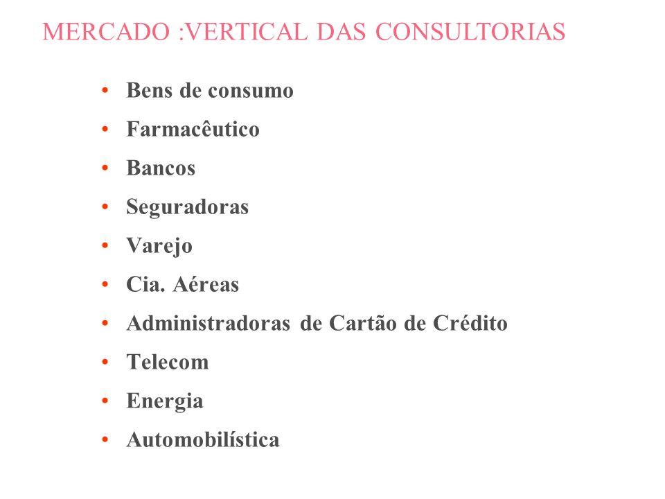 MERCADO :VERTICAL DAS CONSULTORIAS