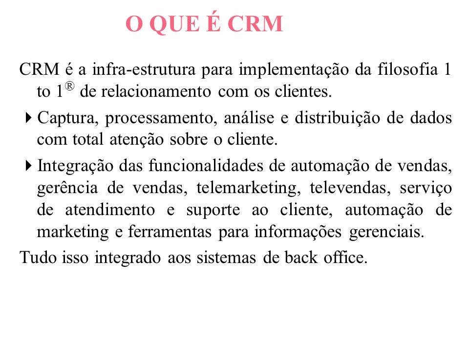 O QUE É CRM CRM é a infra-estrutura para implementação da filosofia 1 to 1® de relacionamento com os clientes.