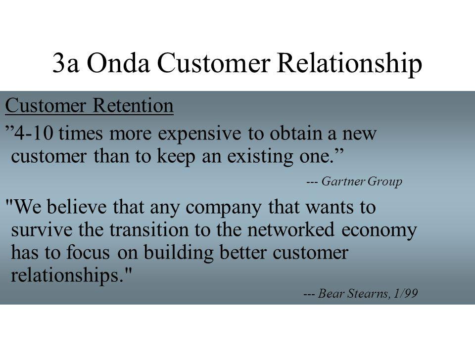 3a Onda Customer Relationship