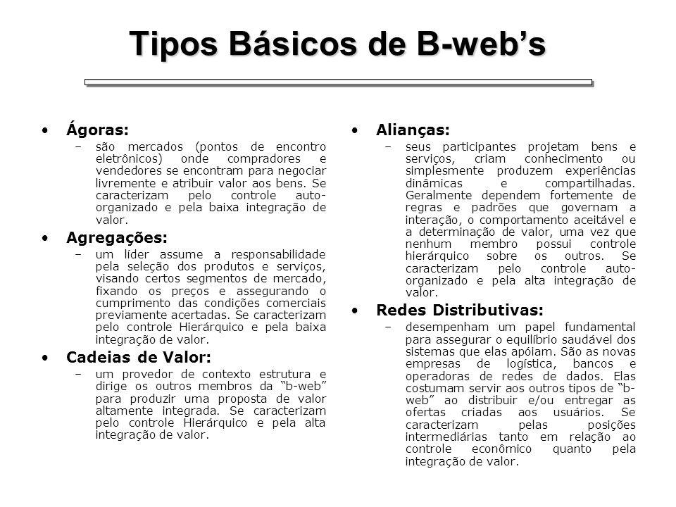 Tipos Básicos de B-web's