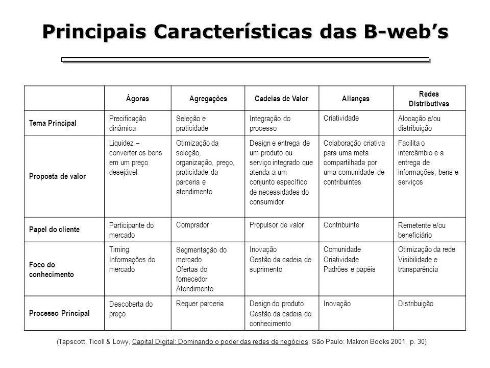 Principais Características das B-web's