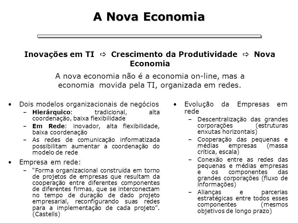 Inovações em TI  Crescimento da Produtividade  Nova Economia