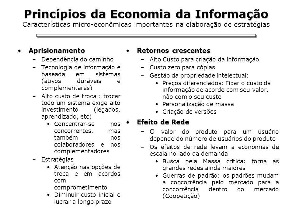 Princípios da Economia da Informação Características micro-econômicas importantes na elaboração de estratégias