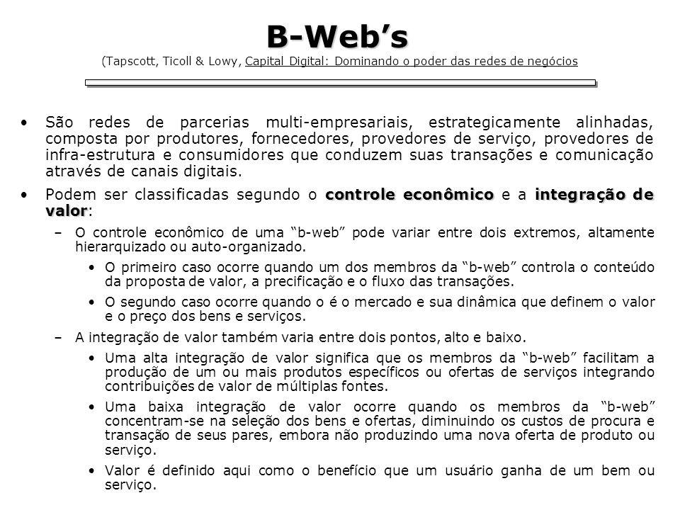 B-Web's (Tapscott, Ticoll & Lowy, Capital Digital: Dominando o poder das redes de negócios