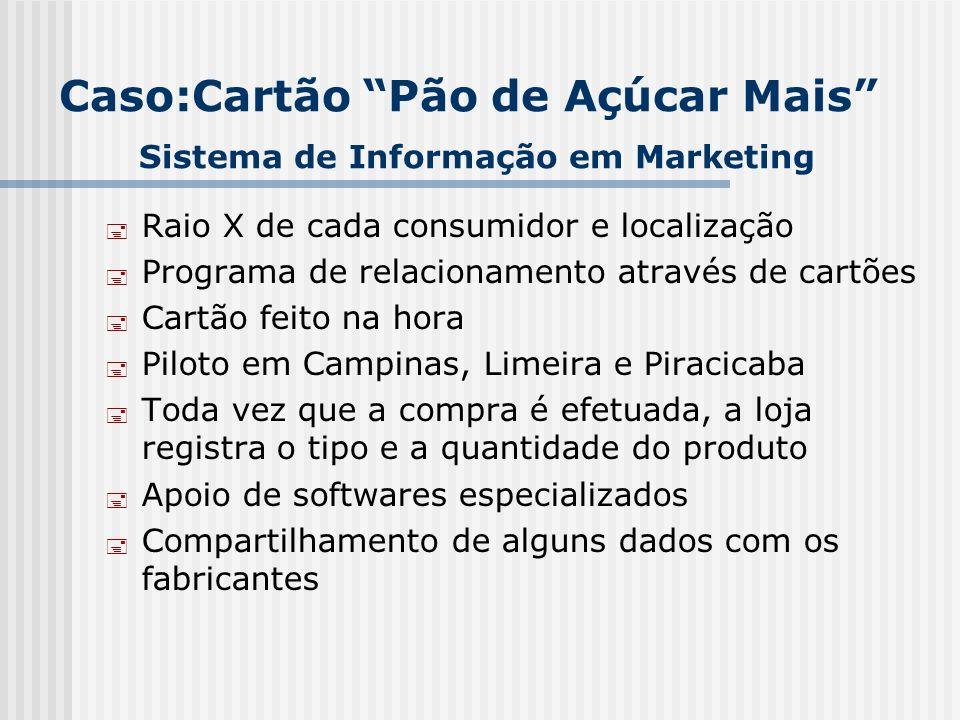 Caso:Cartão Pão de Açúcar Mais Sistema de Informação em Marketing