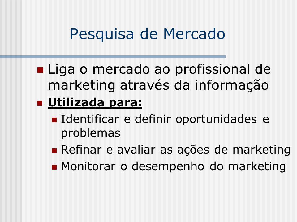 Pesquisa de Mercado Liga o mercado ao profissional de marketing através da informação. Utilizada para: