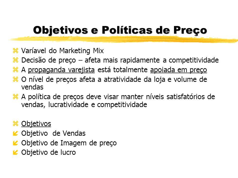 Objetivos e Políticas de Preço