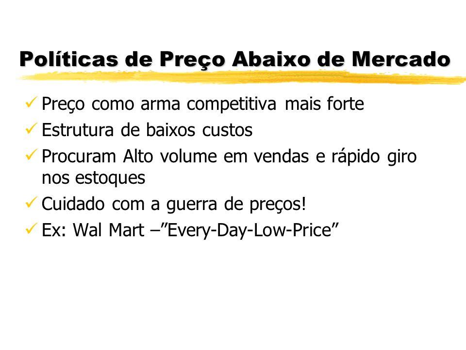 Políticas de Preço Abaixo de Mercado