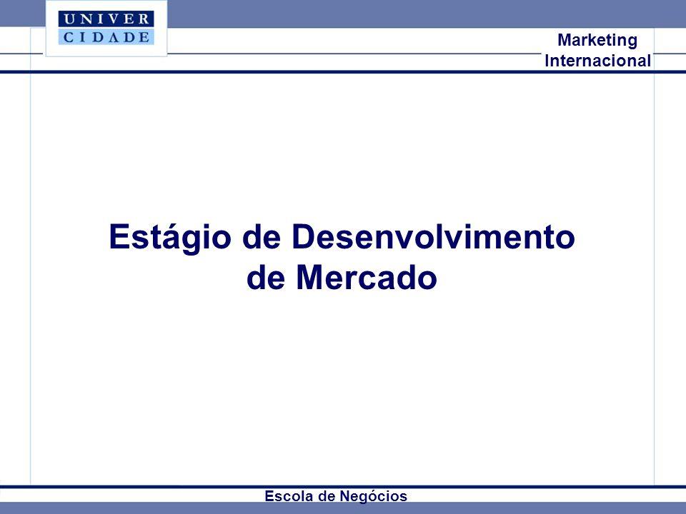 Estágio de Desenvolvimento de Mercado