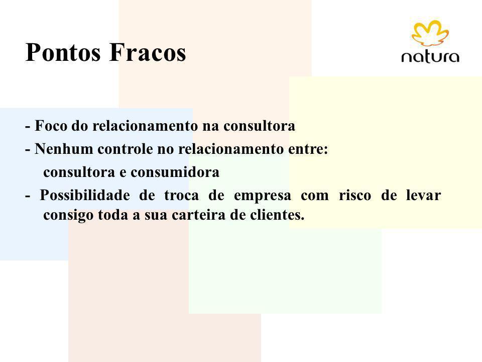 Pontos Fracos - Foco do relacionamento na consultora