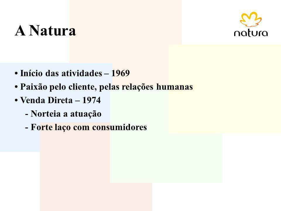 A Natura • Início das atividades – 1969