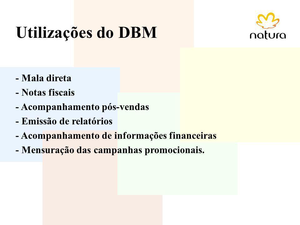Utilizações do DBM - Mala direta - Notas fiscais