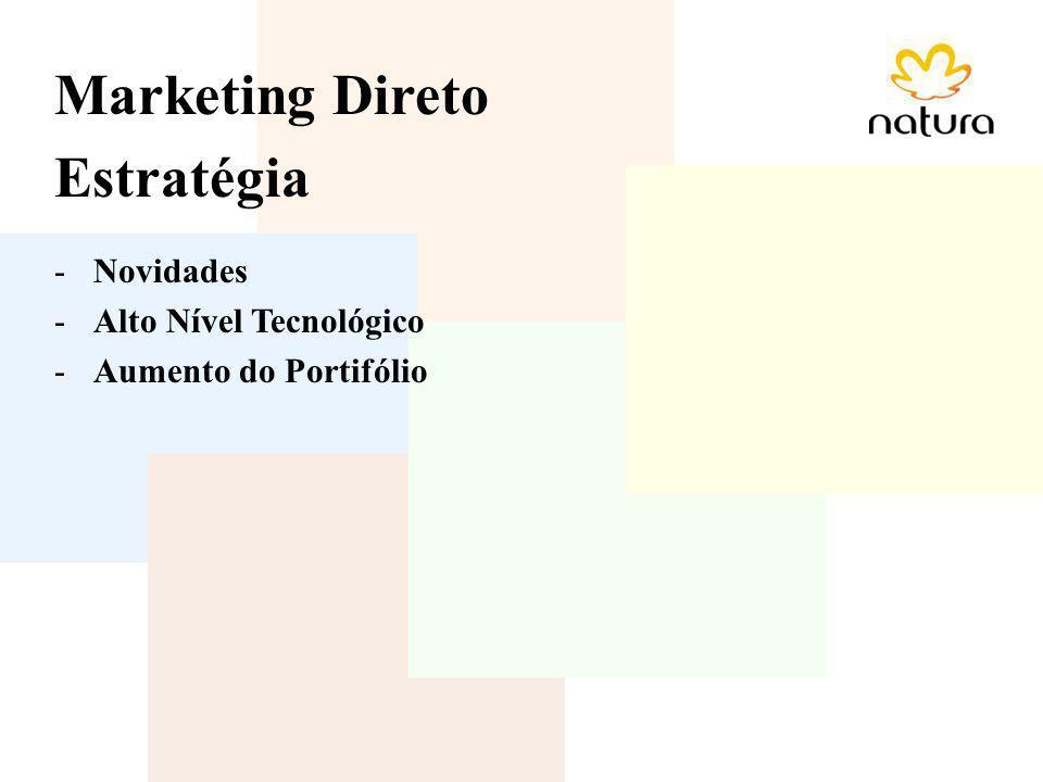 Marketing Direto Estratégia Novidades Alto Nível Tecnológico