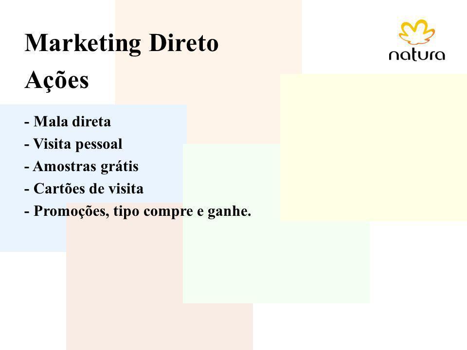 Marketing Direto Ações - Mala direta - Visita pessoal