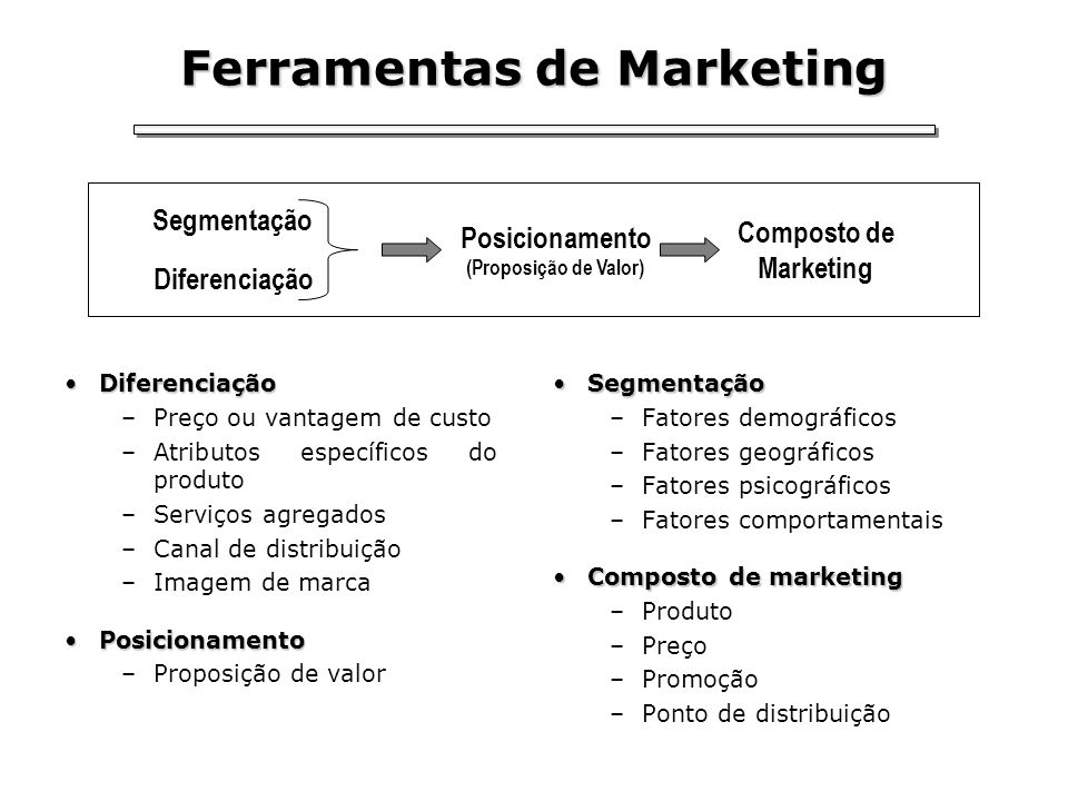 Ferramentas de Marketing