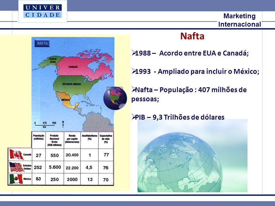 Nafta 1988 – Acordo entre EUA e Canadá;