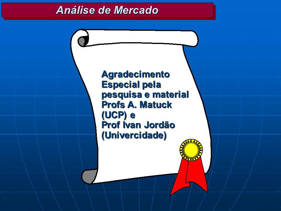 Análise de Mercado Agradecimento Especial pela pesquisa e material