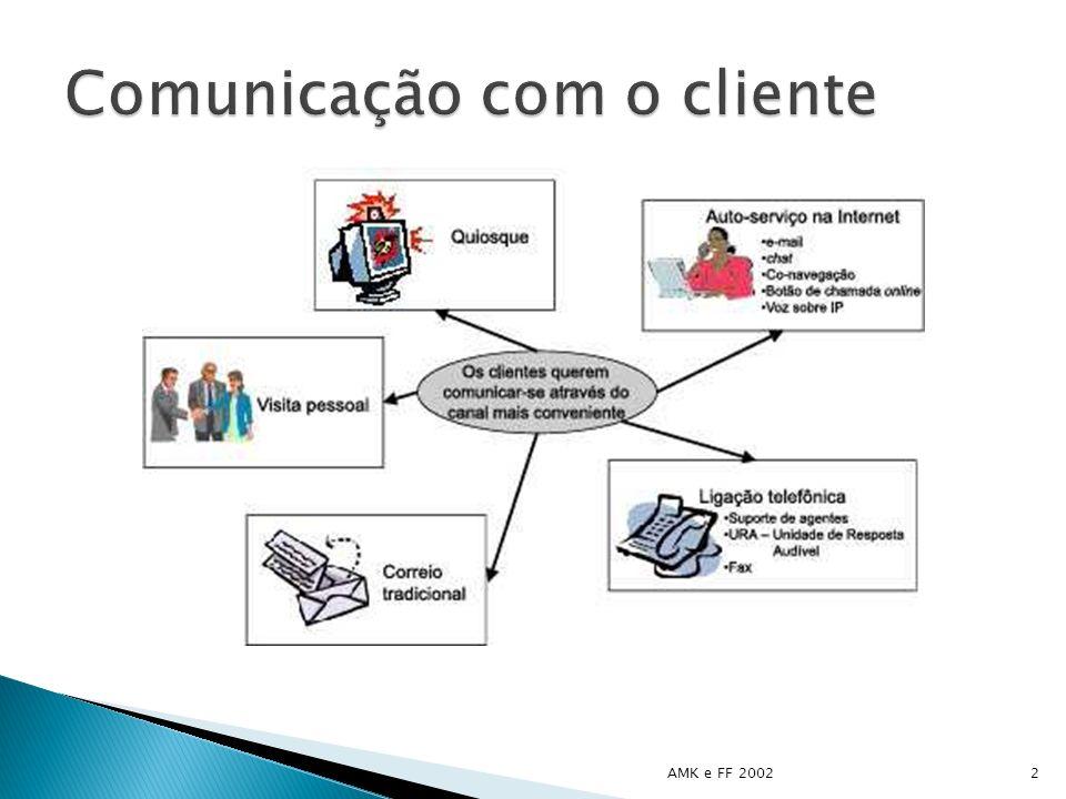 Comunicação com o cliente
