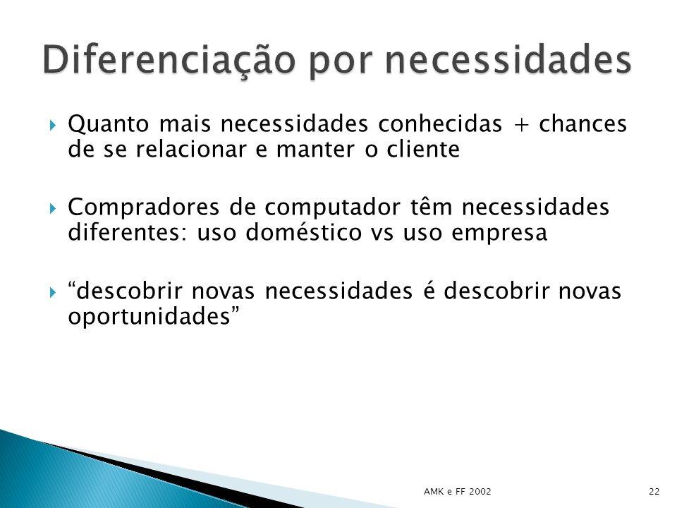 Diferenciação por necessidades