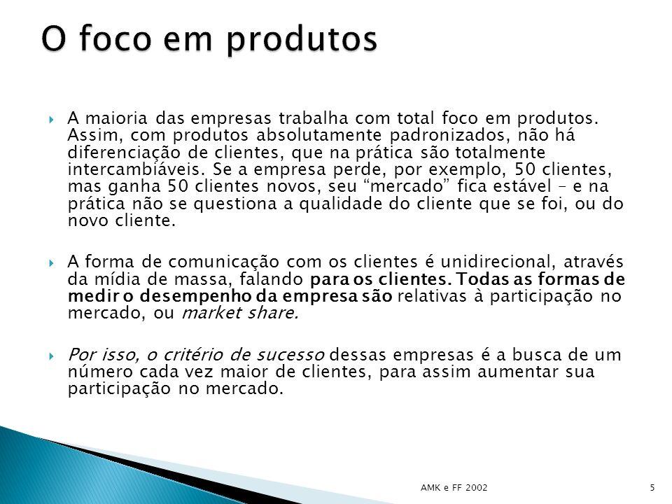 O foco em produtos