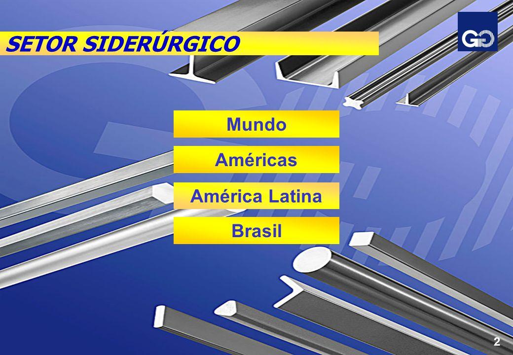 SETOR SIDERÚRGICO Mundo Américas América Latina Brasil 2