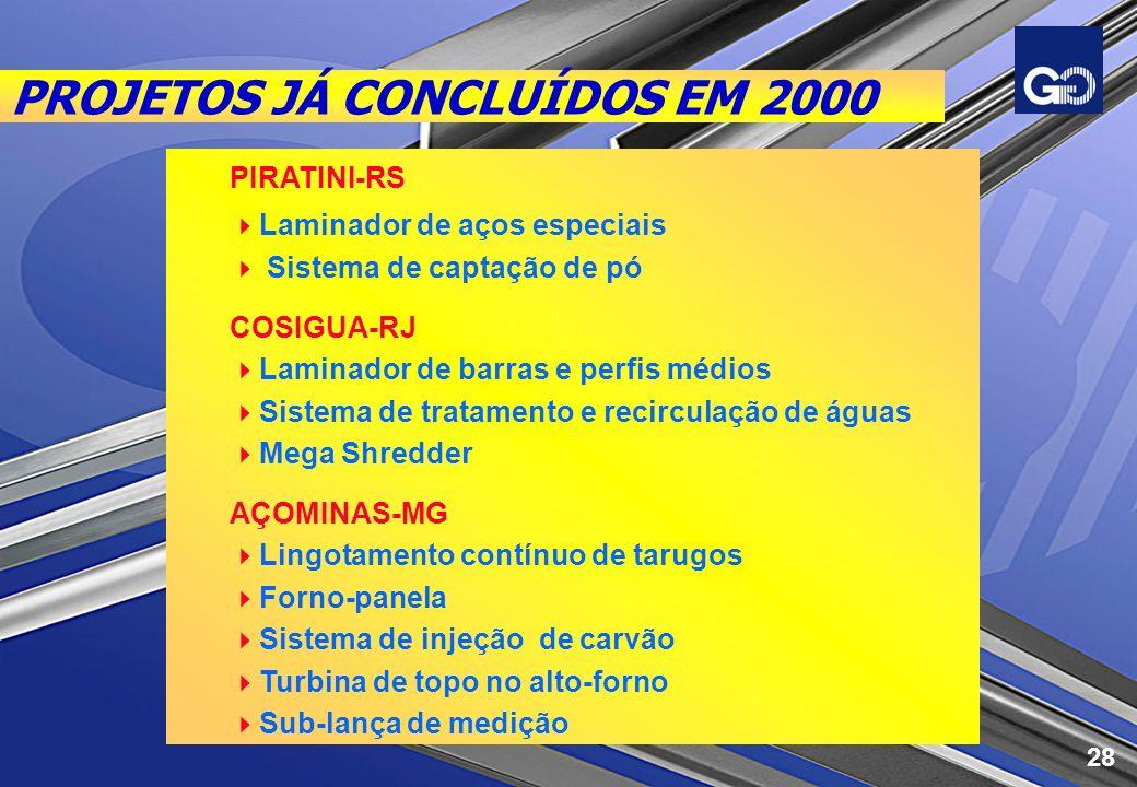 PROJETOS JÁ CONCLUÍDOS EM 2000