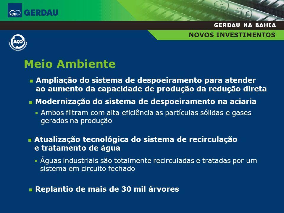 NOVOS INVESTIMENTOS Ampliação do sistema de despoeiramento para atender ao aumento da capacidade de produção da redução direta.