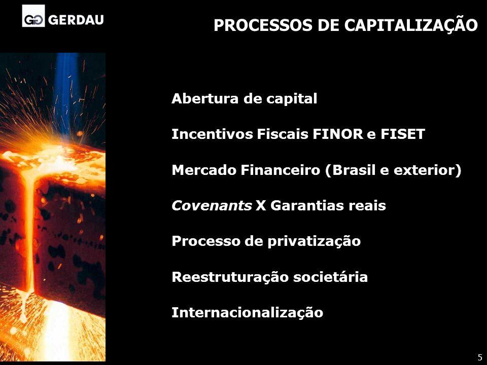 PROCESSOS DE CAPITALIZAÇÃO