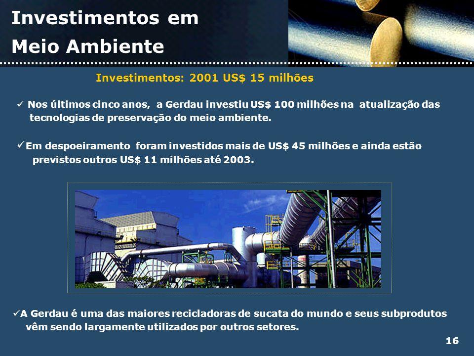 Investimentos em Meio Ambiente