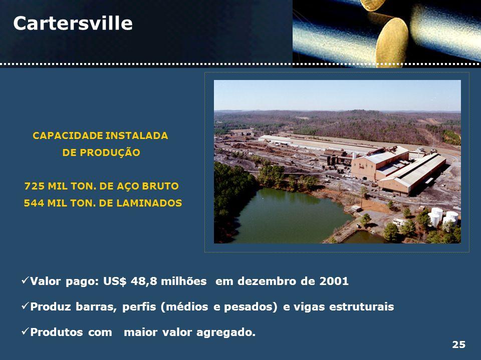 Cartersville Valor pago: US$ 48,8 milhões em dezembro de 2001