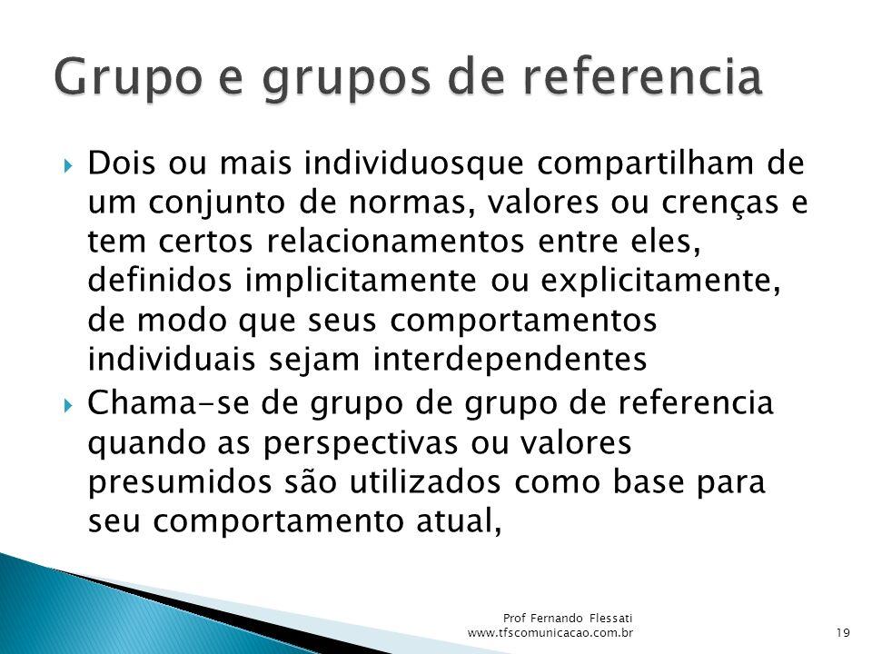 Grupo e grupos de referencia