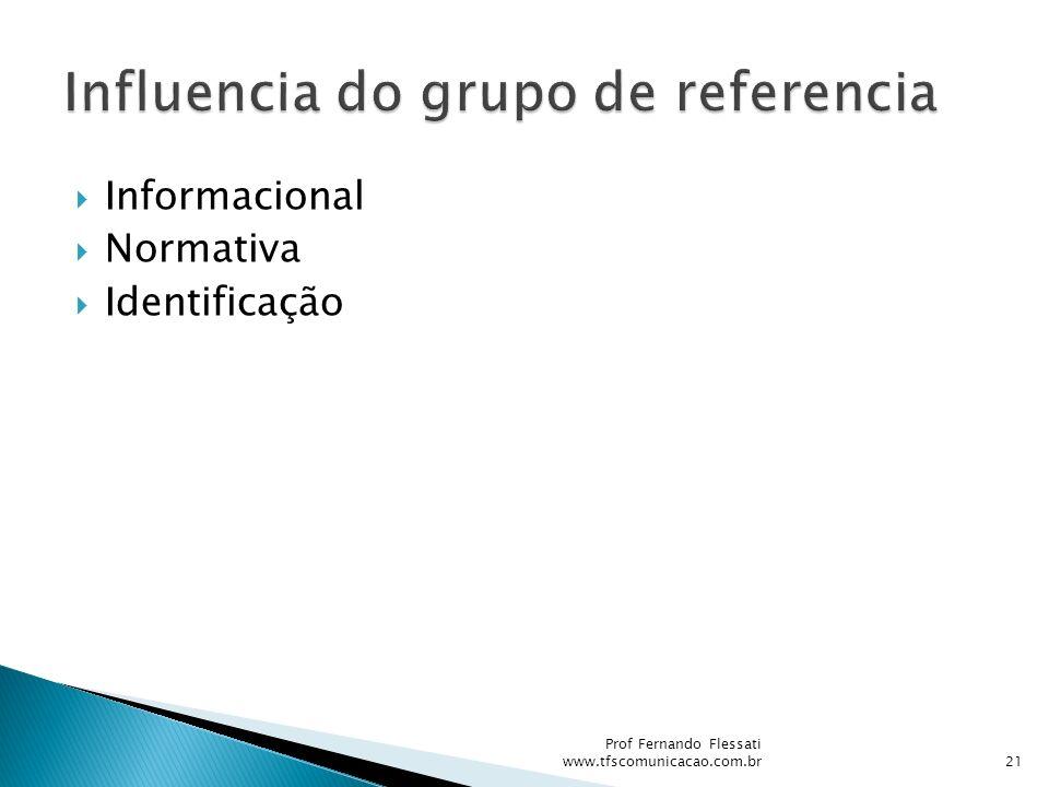 Influencia do grupo de referencia