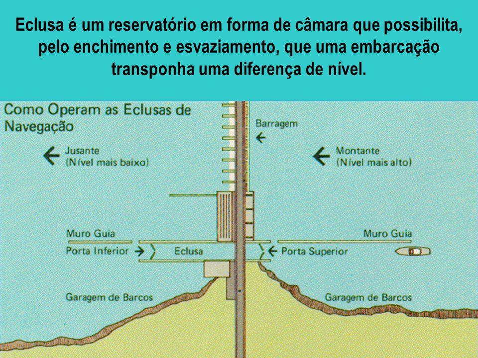 Eclusa é um reservatório em forma de câmara que possibilita, pelo enchimento e esvaziamento, que uma embarcação transponha uma diferença de nível.