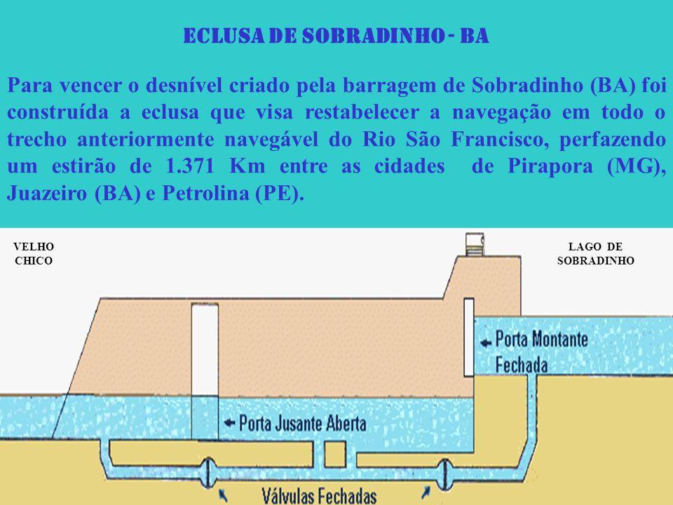 ECLUSA DE SOBRADINHO - BA