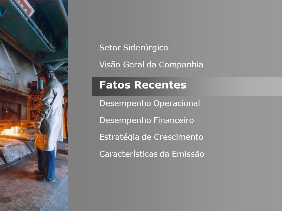 Fatos Recentes Setor Siderúrgico Visão Geral da Companhia