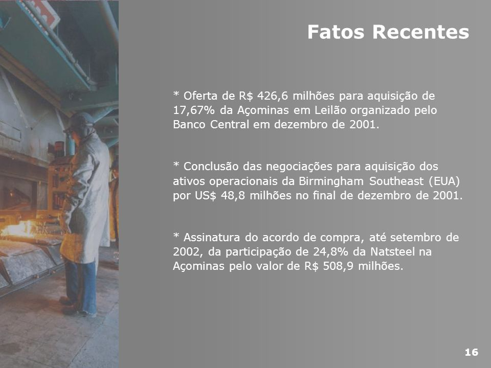 Fatos Recentes * Oferta de R$ 426,6 milhões para aquisição de 17,67% da Açominas em Leilão organizado pelo Banco Central em dezembro de 2001.