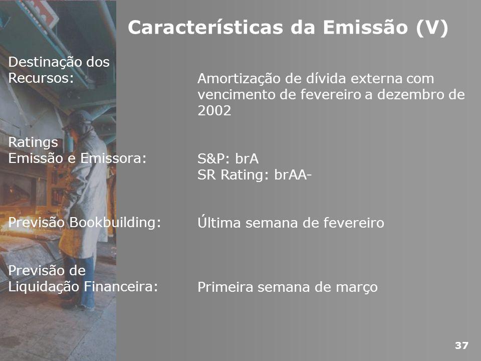 Características da Emissão (V)
