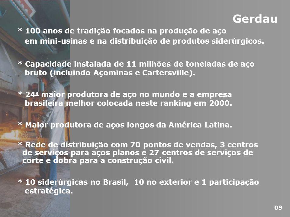 Gerdau* 100 anos de tradição focados na produção de aço em mini-usinas e na distribuição de produtos siderúrgicos.