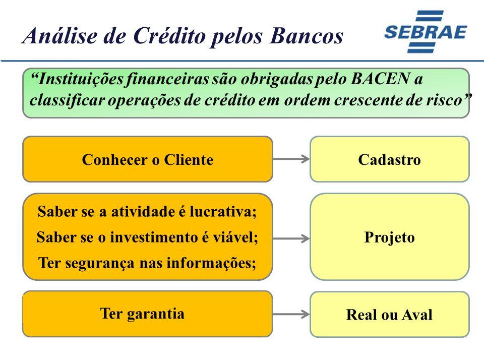 Análise de Crédito pelos Bancos