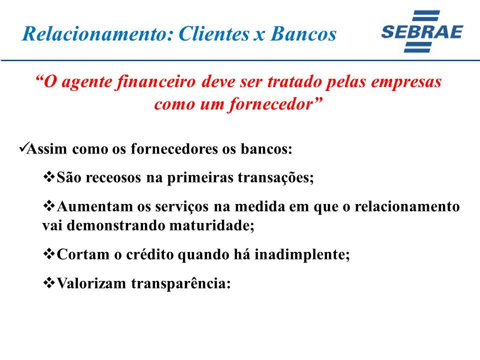 Relacionamento: Clientes x Bancos