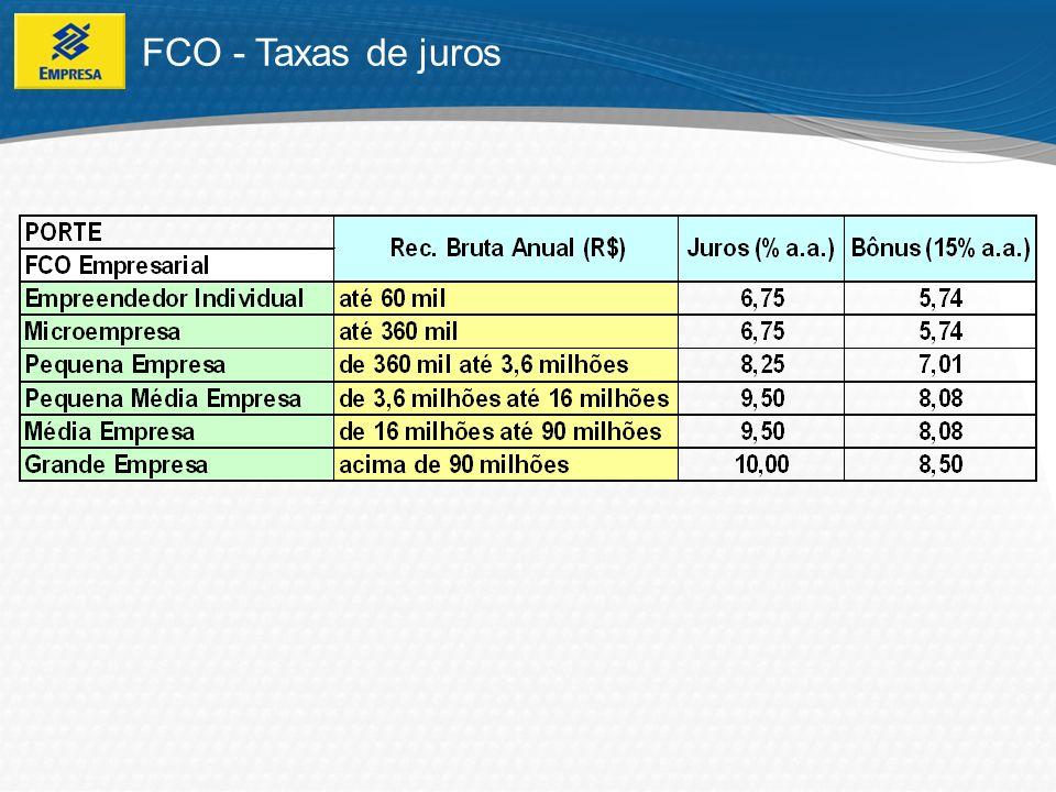FCO - Taxas de juros