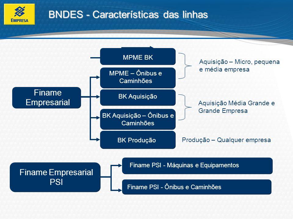 BNDES - Características das linhas