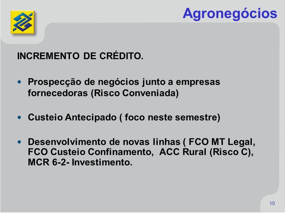 Agronegócios INCREMENTO DE CRÉDITO.