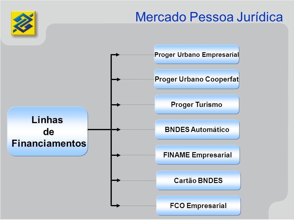 Proger Urbano Empresarial Proger Urbano Cooperfat