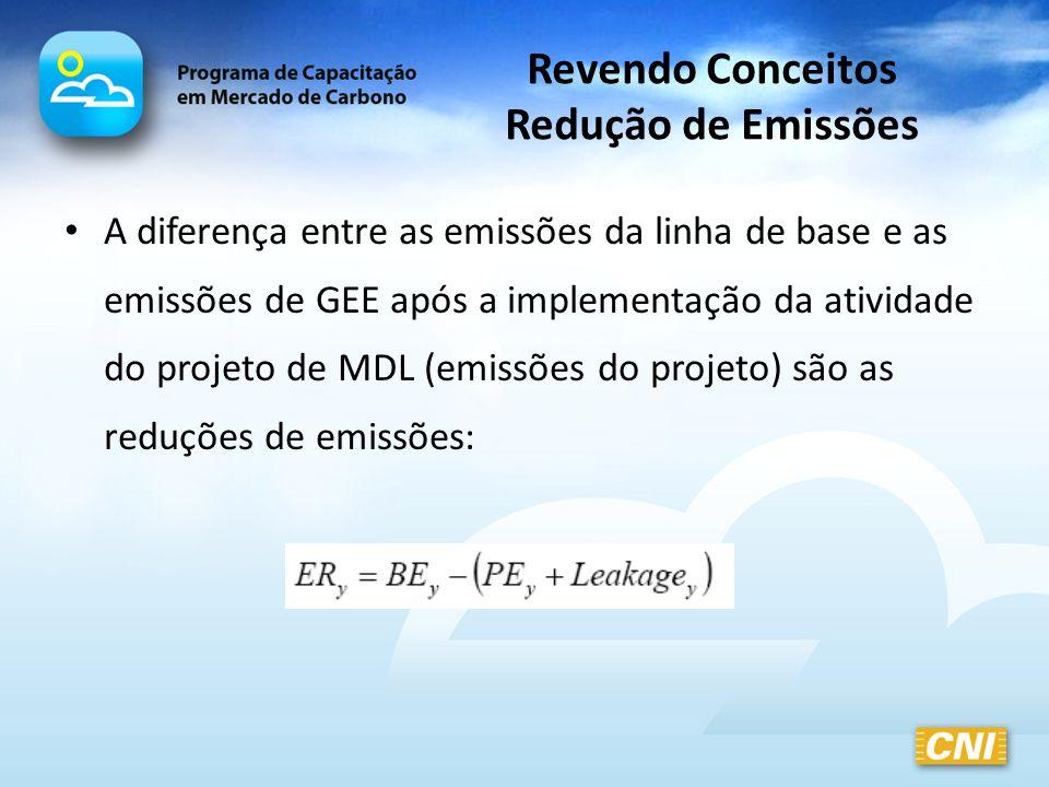 Revendo Conceitos Redução de Emissões