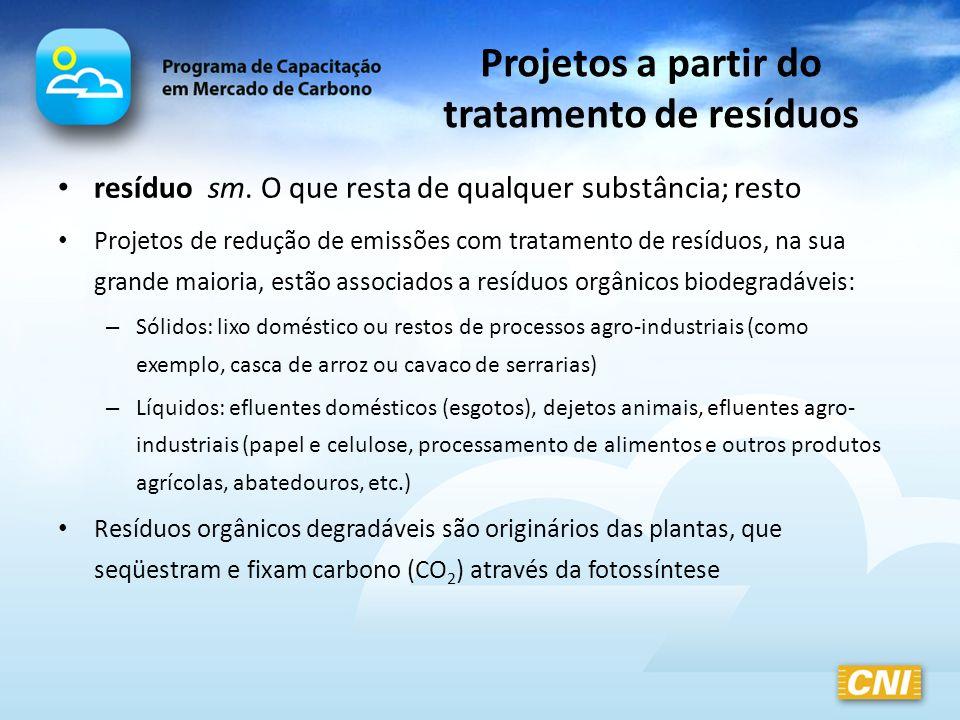 Projetos a partir do tratamento de resíduos