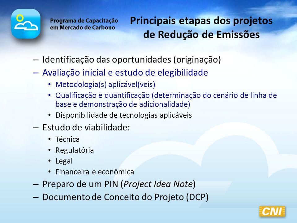 Principais etapas dos projetos de Redução de Emissões