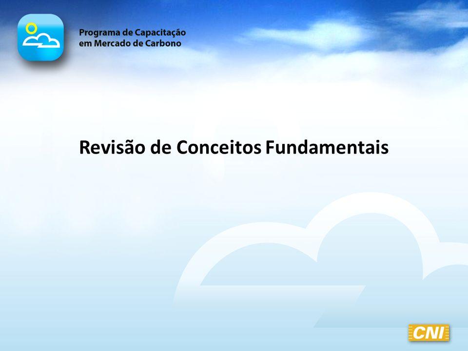 Revisão de Conceitos Fundamentais