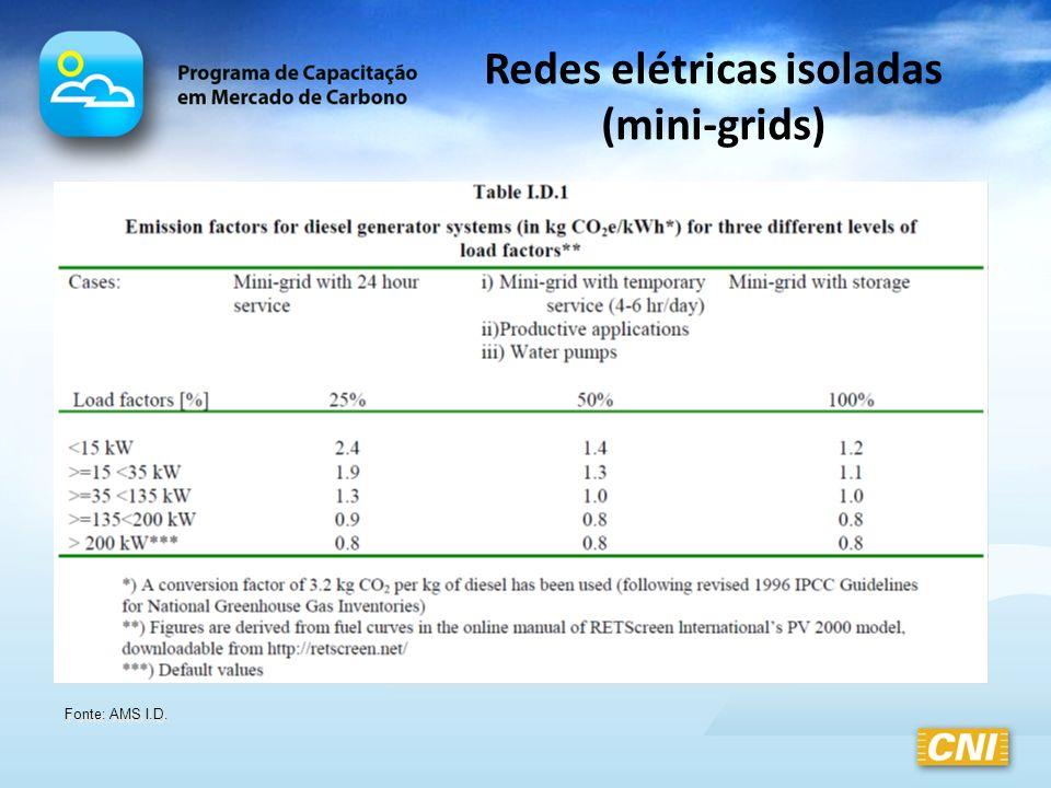 Redes elétricas isoladas (mini-grids)