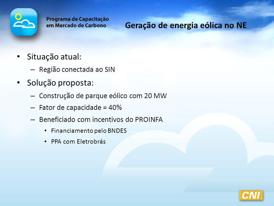 Geração de energia eólica no NE